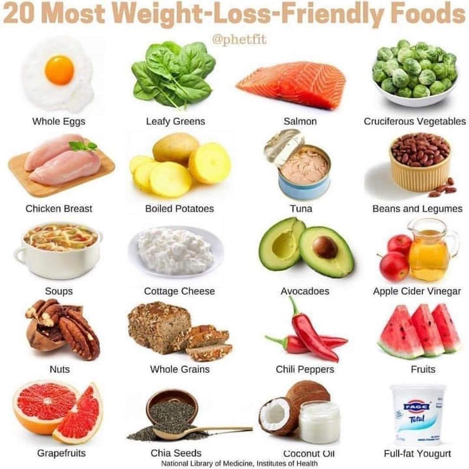 20 Most Weight Loss Friendly Foods on The Planet! — Fit U