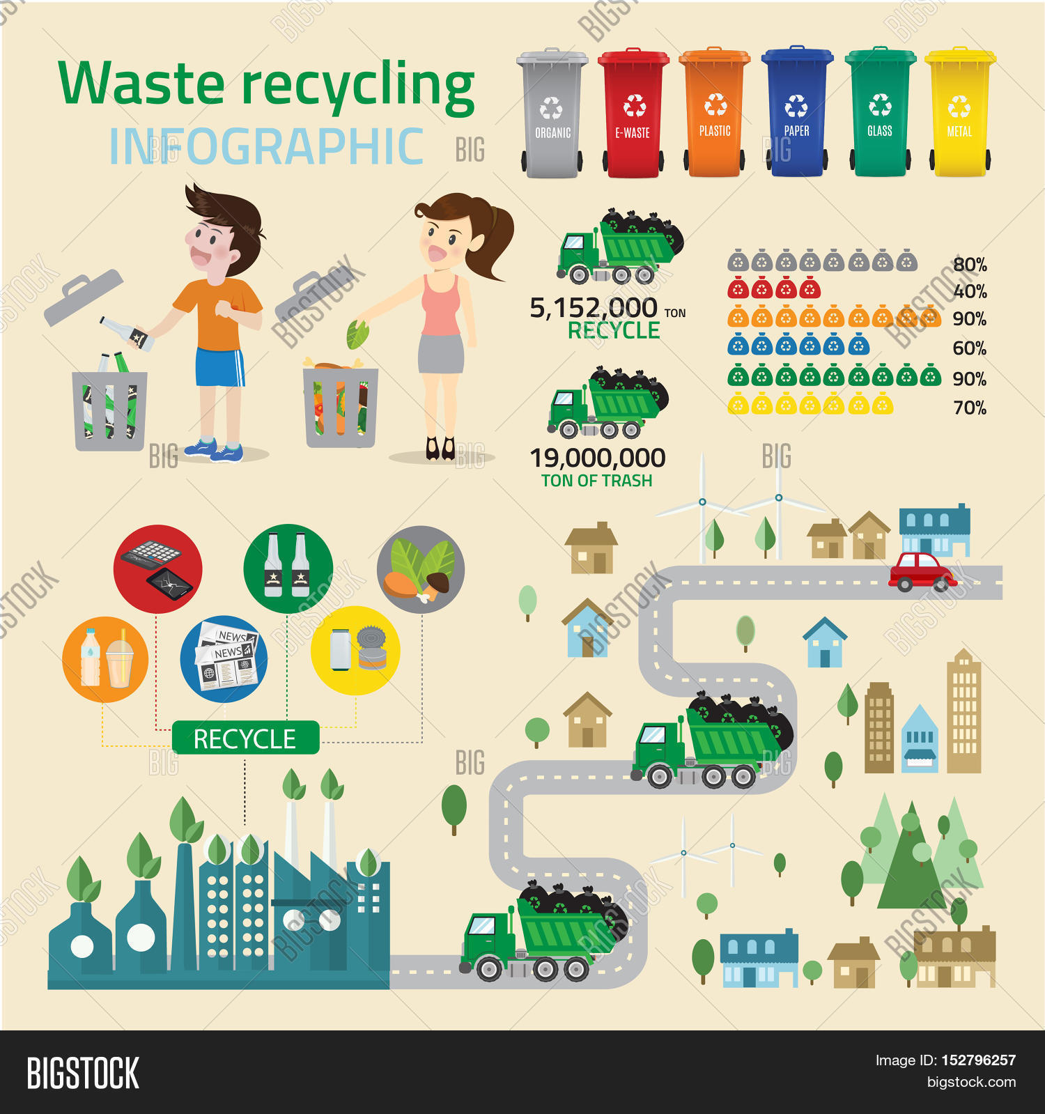 Waste Recycing Image Amp Photo Free Trial