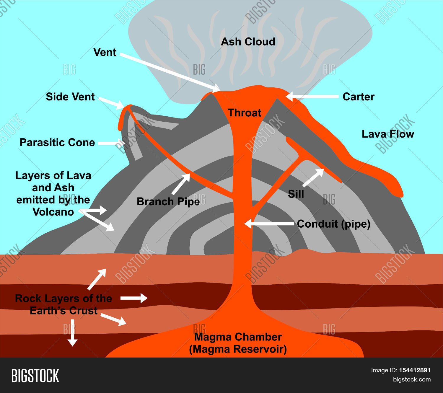 Volcano Cross Section Image Amp Photo Free Trial