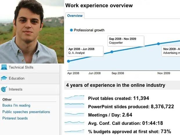 simone fortunini modeled his impressive after google analytics