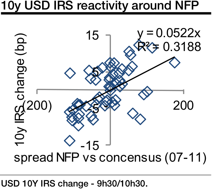 nfp and irs
