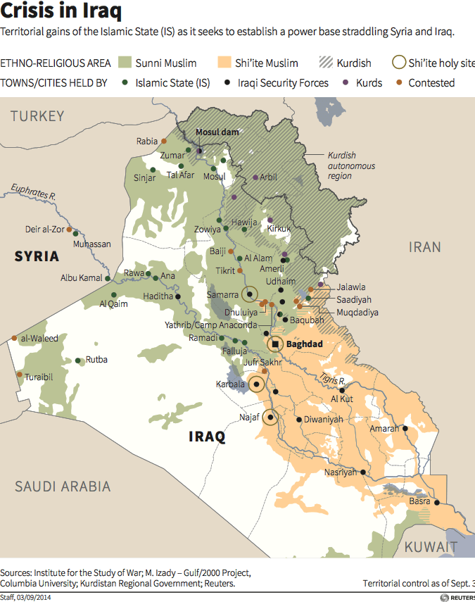 sunni shia iraq