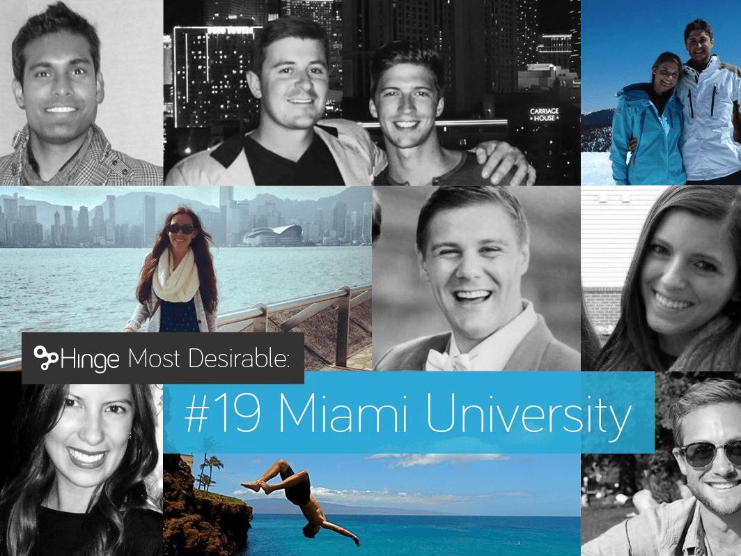 19. Miami University