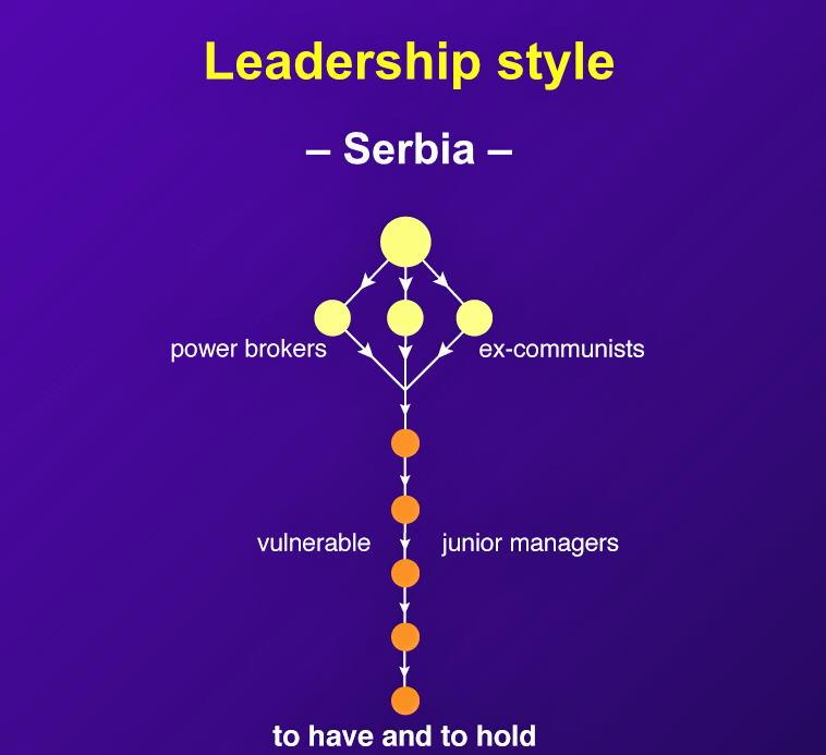 """In Serbia, the man in power can get away with a lot."""