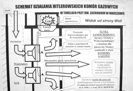 Un diagrama de la falsa cámara de gas