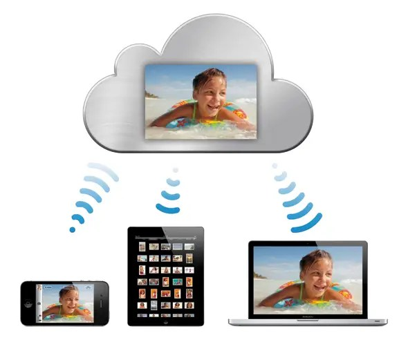 Back up your phone regularly. Services like 'iCloud' and 'Android Back Up' automatically save your content.