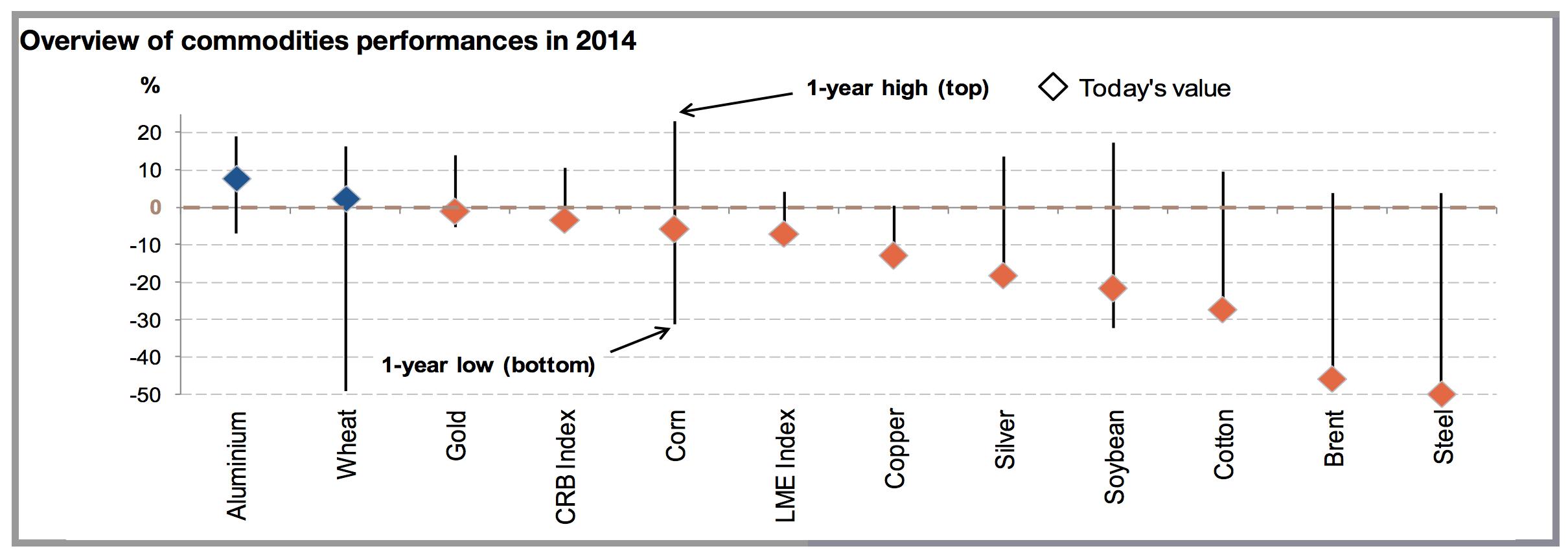 Soc Gen chart 4