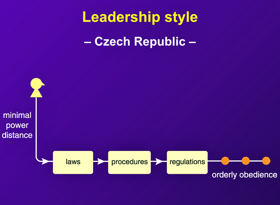 """Czechs resent power imposed from the outside and never accepted inequality imposed by foreign rulers. Egalitarianism and democratic institutions are instinctively desired."""