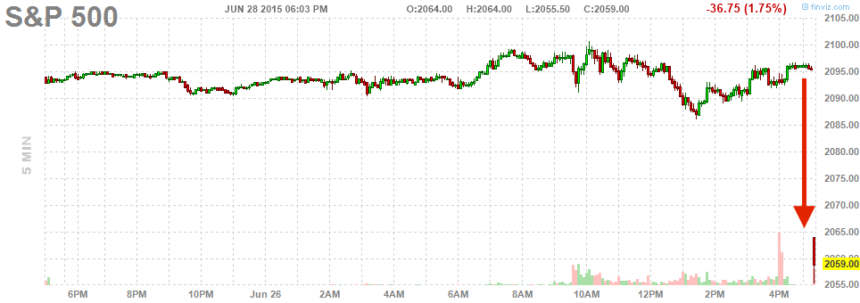 fut_chart