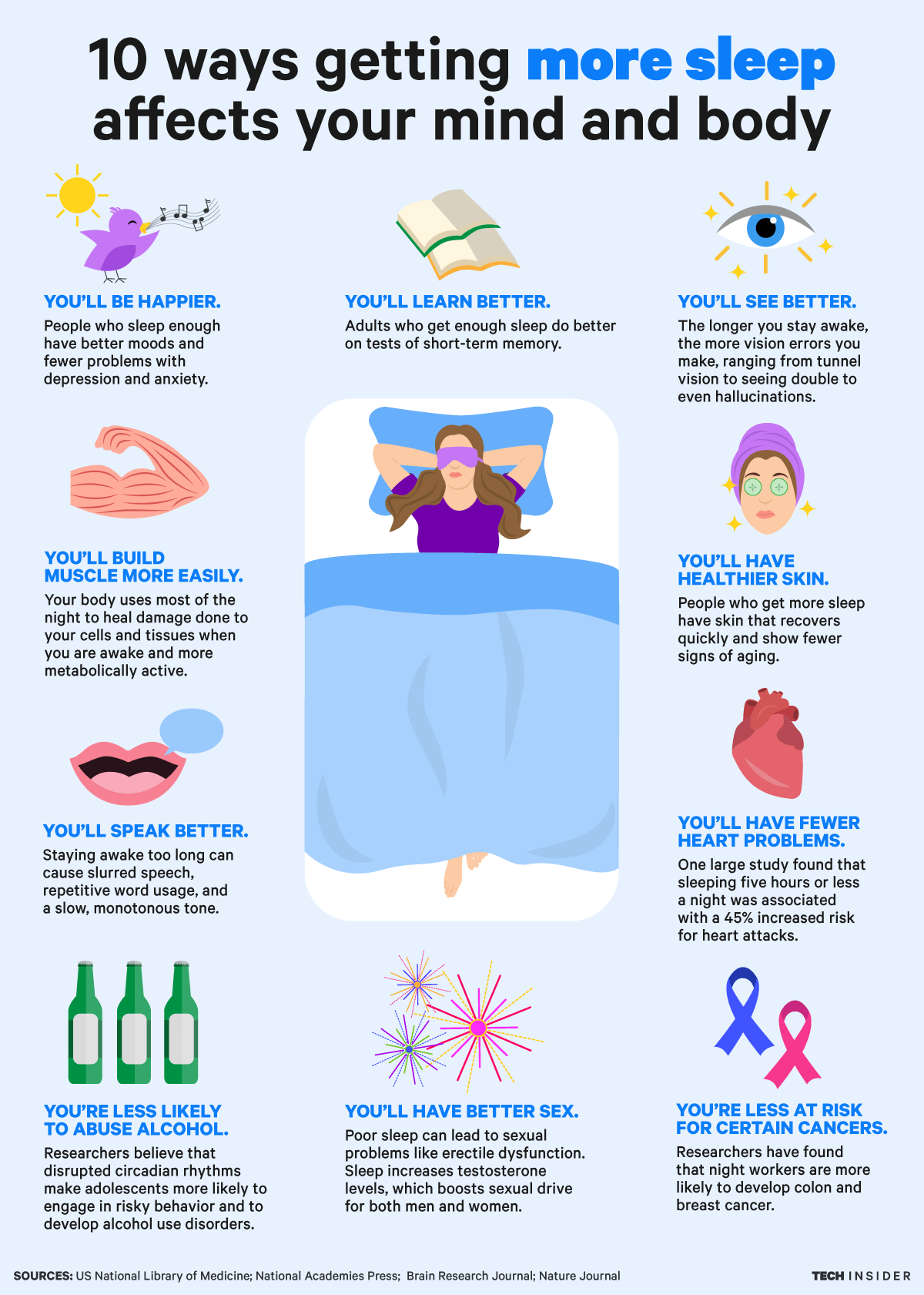 How Getting More Sleep Affects Your Mind And Body