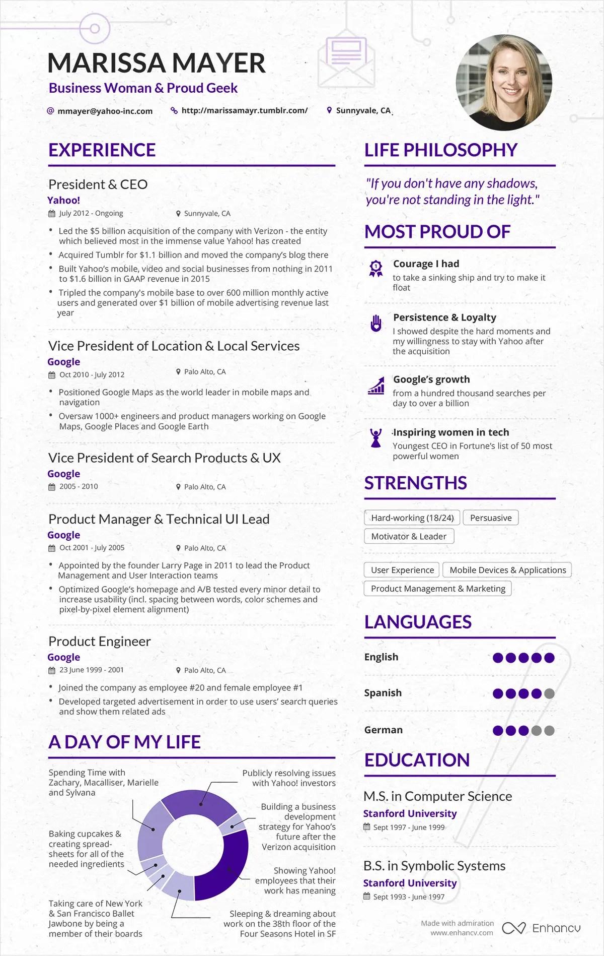 read a sample résumé for marissa mayer business insider