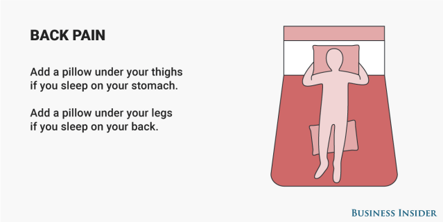 Sleeping on your stomach is probably not the best position if you have back pain, though a pillow under your legs can help. If you sleep on your side, try a pillow between your legs to relieve discomfort.