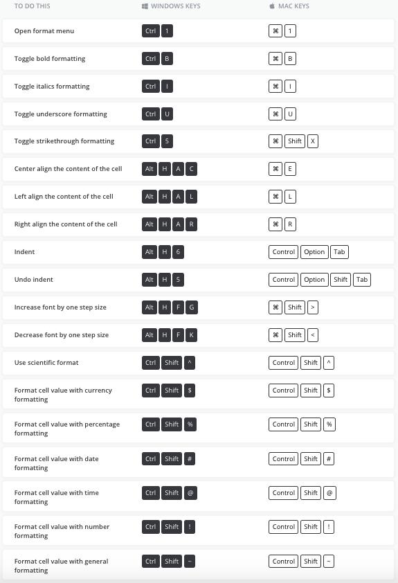 Image Result For Add Worksheet In Excel C