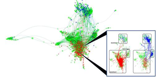 Map of interactions between anti-vaccine (red), undecided (green) and blue (vaccine) communities