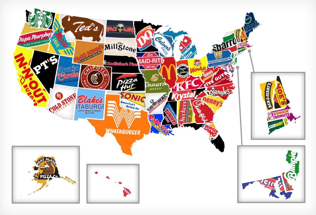 State Restaurants Quiz