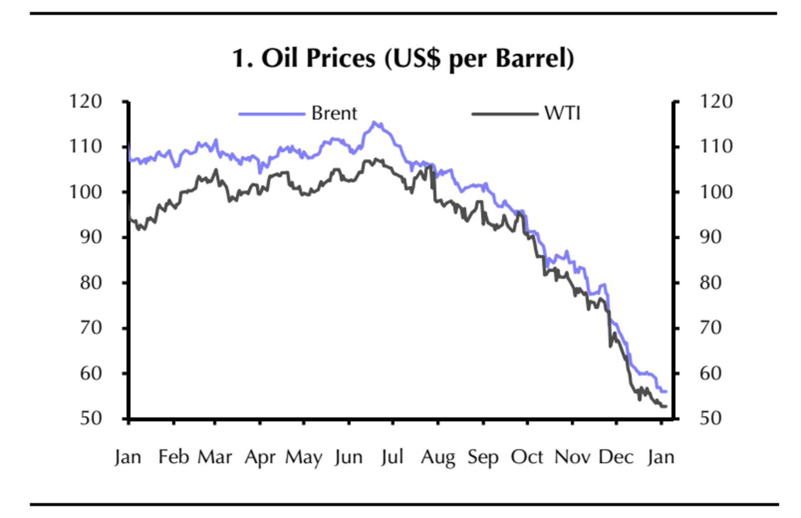 Former Energy Industry Advisor Why At Least One Oil