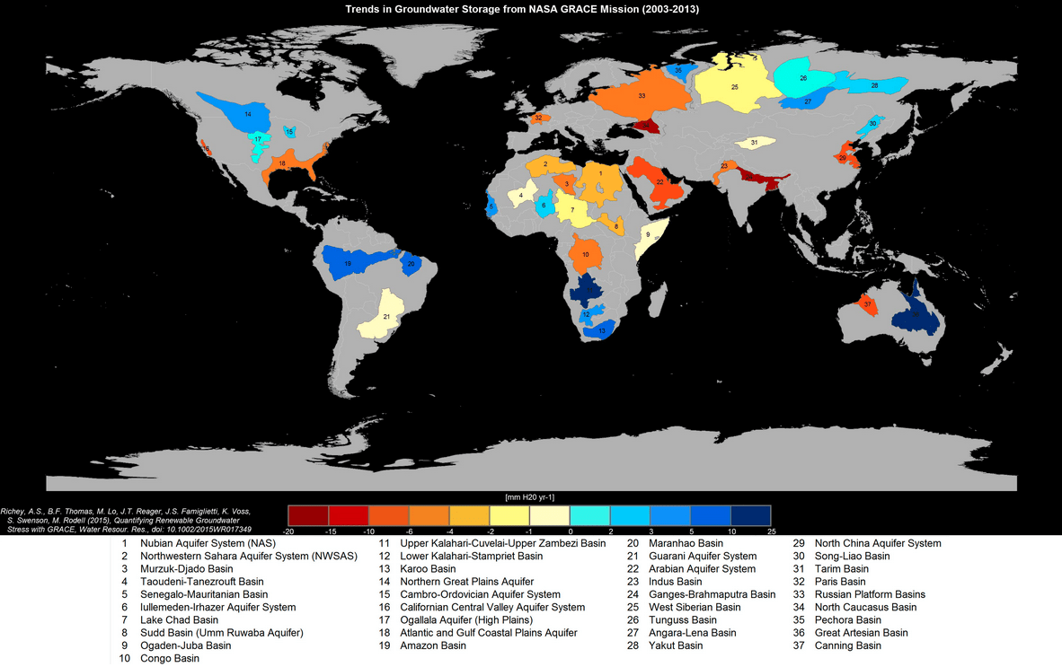 water map