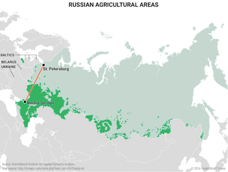 Russian agriculture is in the southwest.