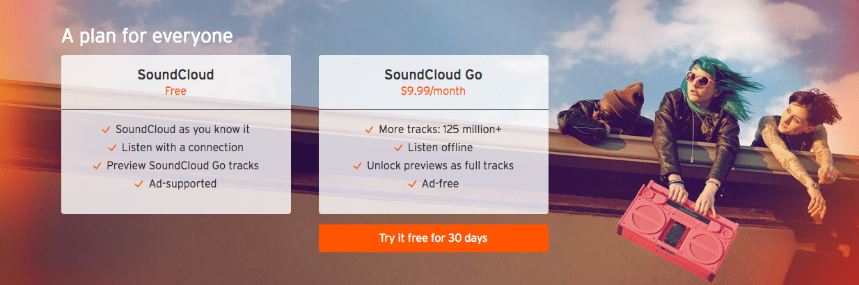 SoundCloud Go