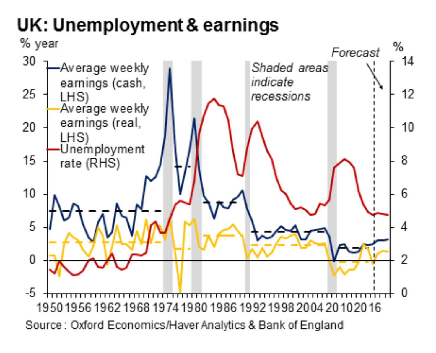 Gig Economy Has Destroyed Milton Friedman S Assumption That Full Employment Generates Wage