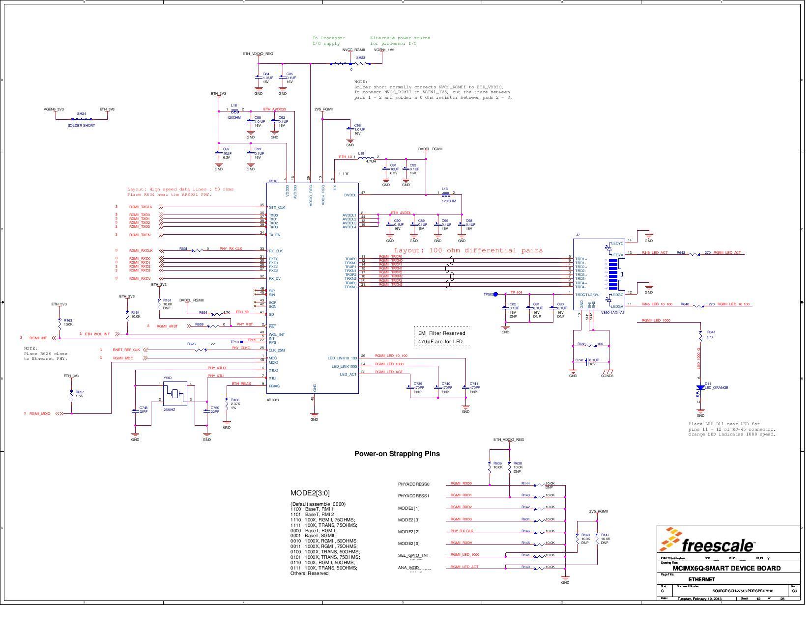 Mcimx6q Sdb Referenz Design