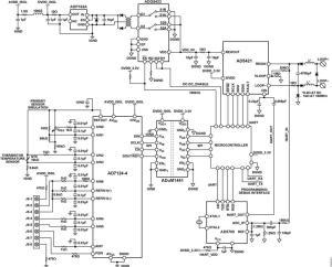 CN0382 Reference Design | Analog to Digital Conversion | Arrow