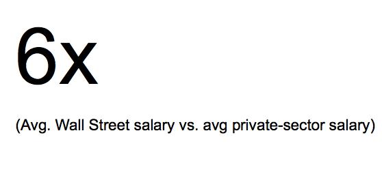 Este salario promedio de Wall Street fue 6 veces el promedio salarial del sector privado (que a su vez, es en realidad menor que el salario promedio del gobierno, pero eso es otro tema).