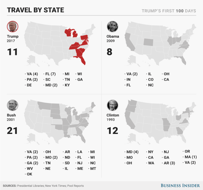 Travel by State