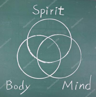 Spirit, body and mind, drawing circles — Stock Photo ...