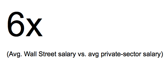 This average Wall Street salary was 6X the average private-sector salary (which, in turn, is actually lower than the average government salary, but that's a different issue).