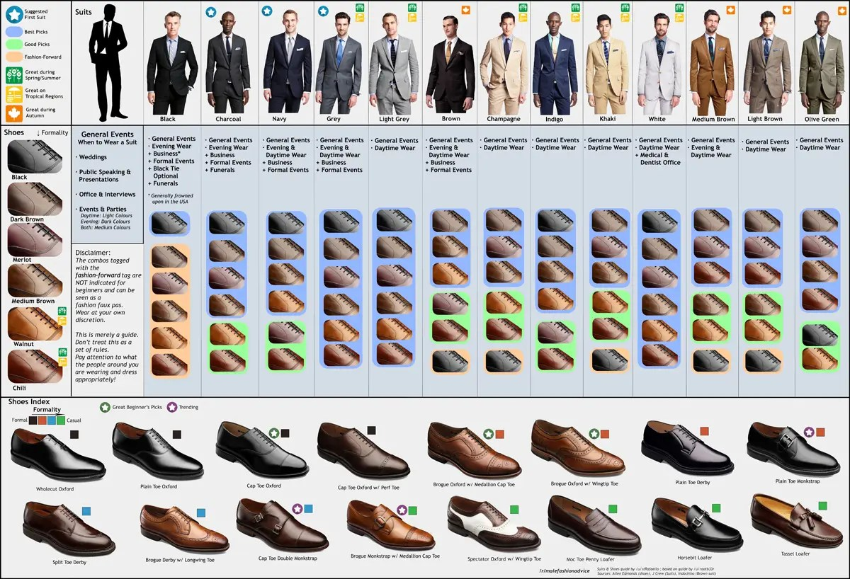men shoes suit guide
