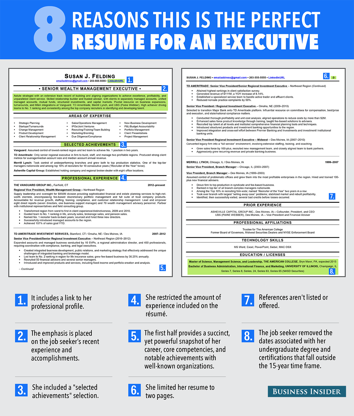 executive resume samples 2014 sales executive assistant resume