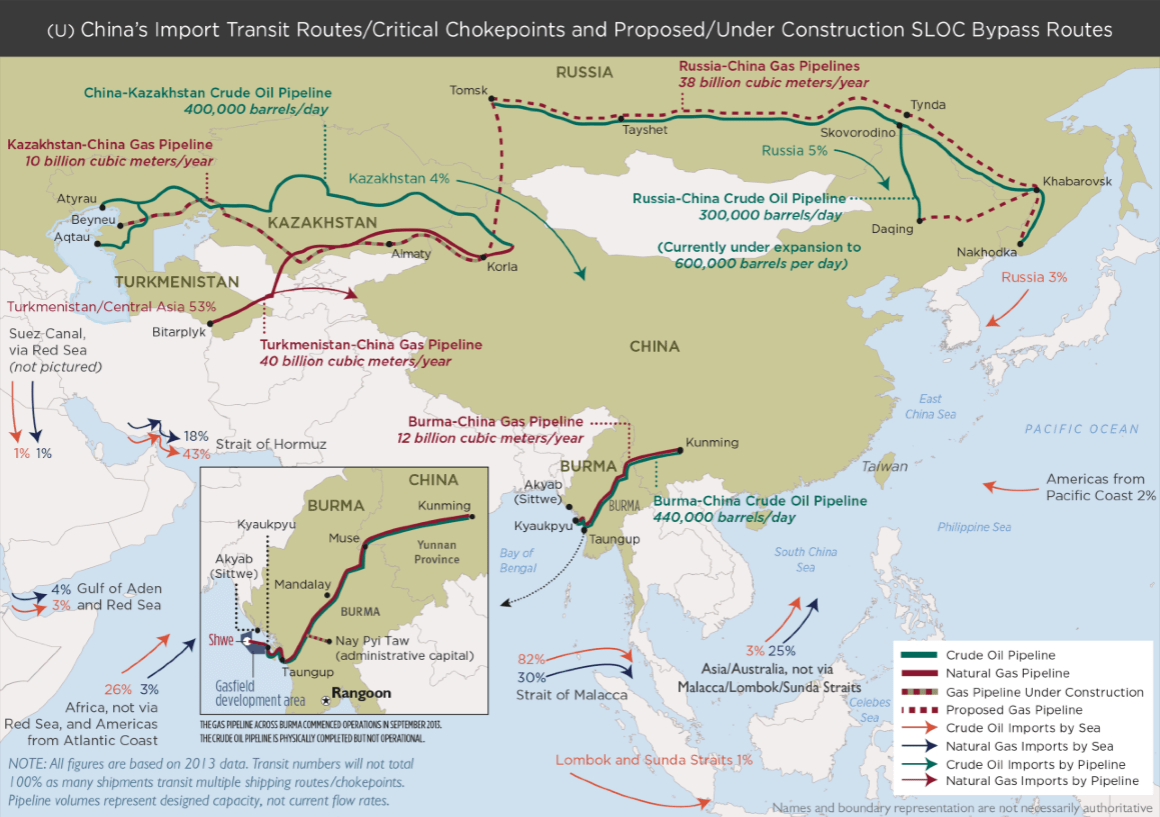 China energy map