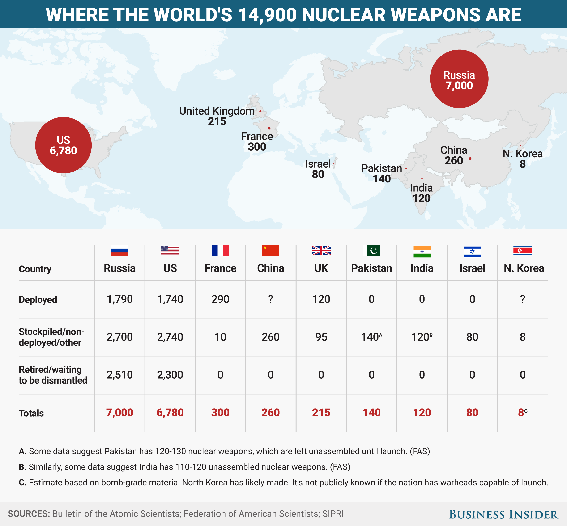 Image result for Nations with nuclear weaspon