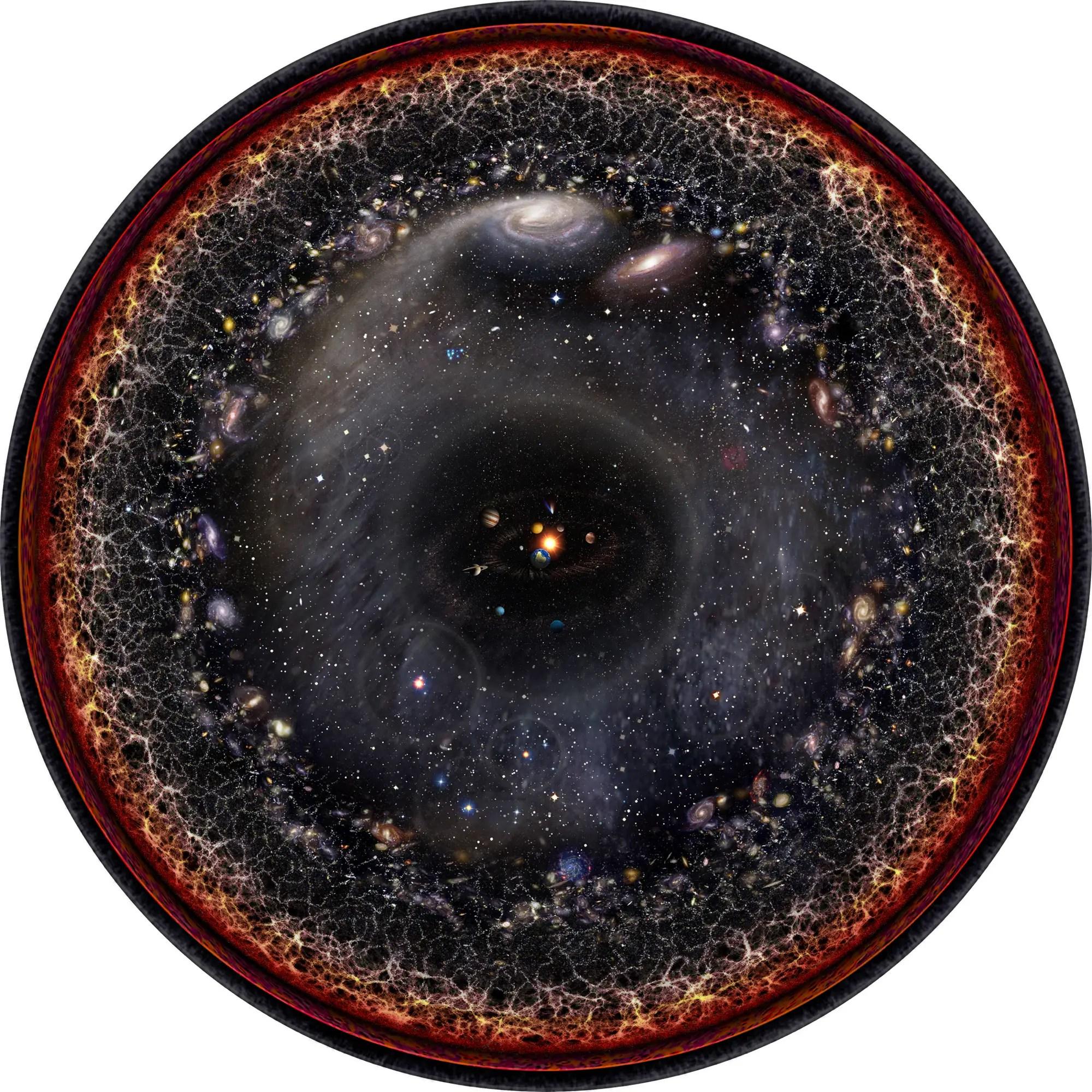 observable universe logarithmic illustration paul carlos budassi