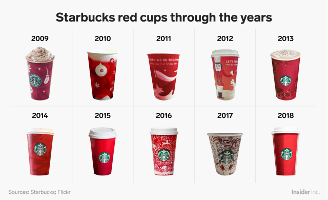 starbucks red cups years 2018
