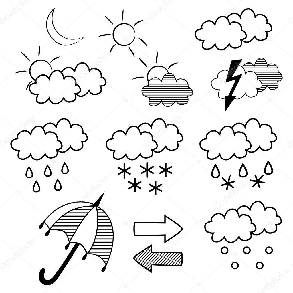 Symbole Pogody