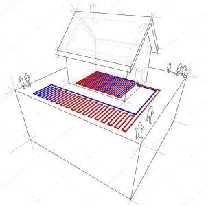 Heat pumpunderfloor heating diagram — Stock Vector