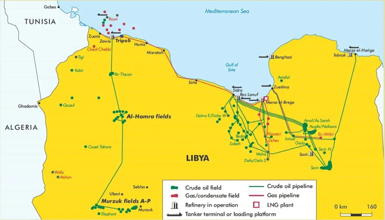 Libyan Oil Fields