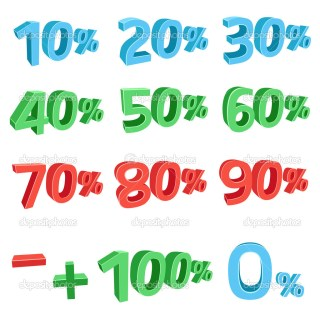 Image result for discount sums