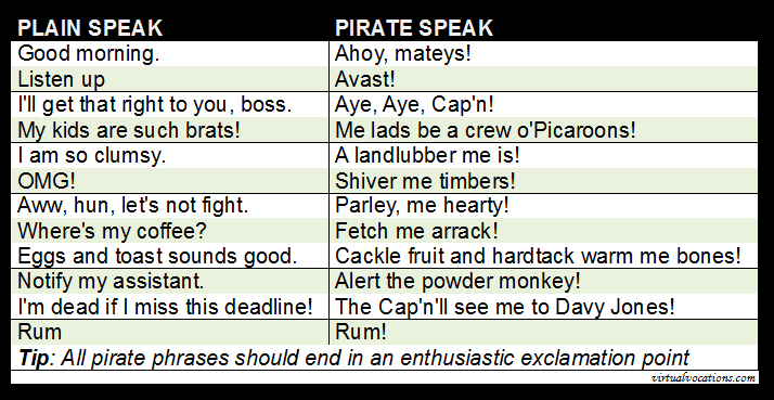 Holiday Sayings And Phrases