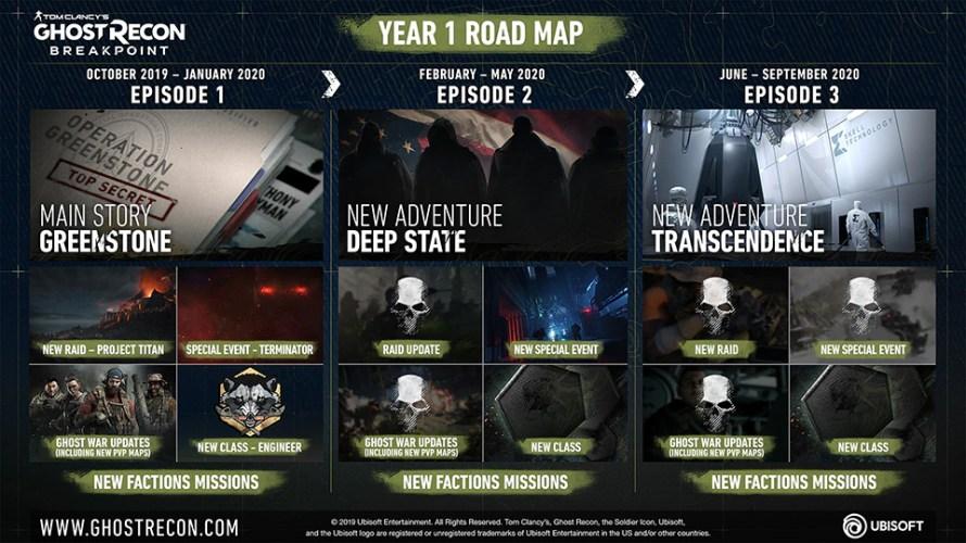 Anunciado el contenido poslanzamiento de Ghost Recon: Breakpoint