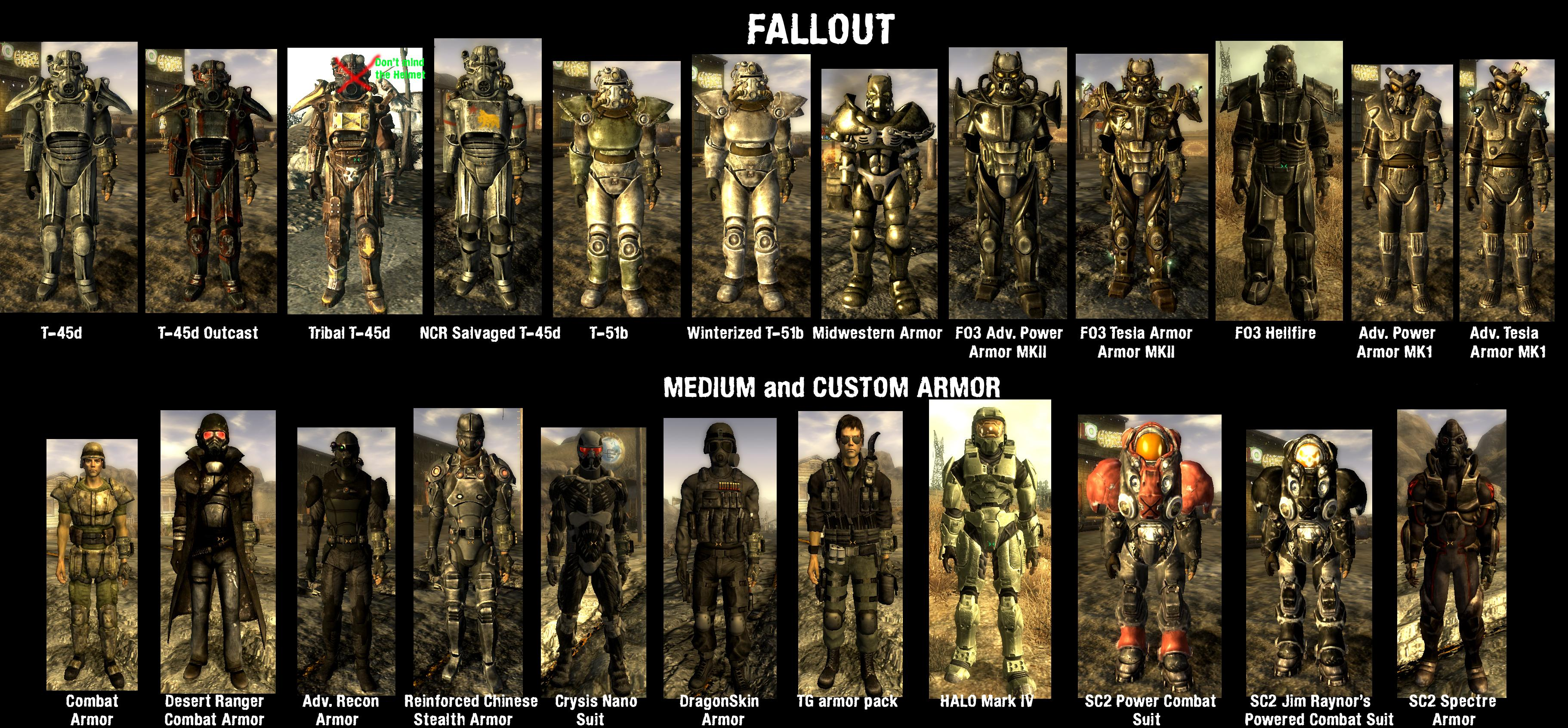 Fallout New Vegas Stealth Armor Mod