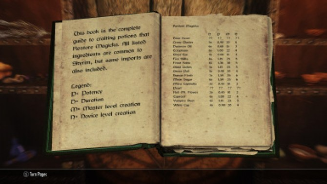 skyrim potion recipes list vivostar co