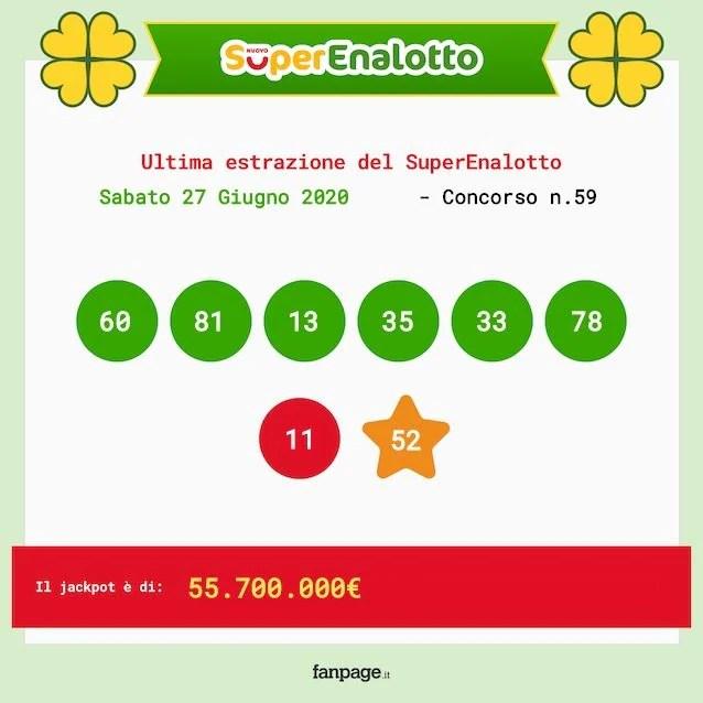 SuperEnalotto winning combination