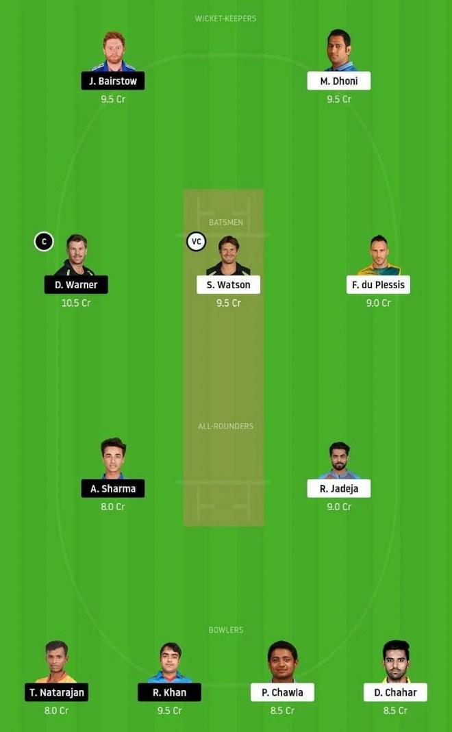 CSK vs SRH IPL Dream11 Tips