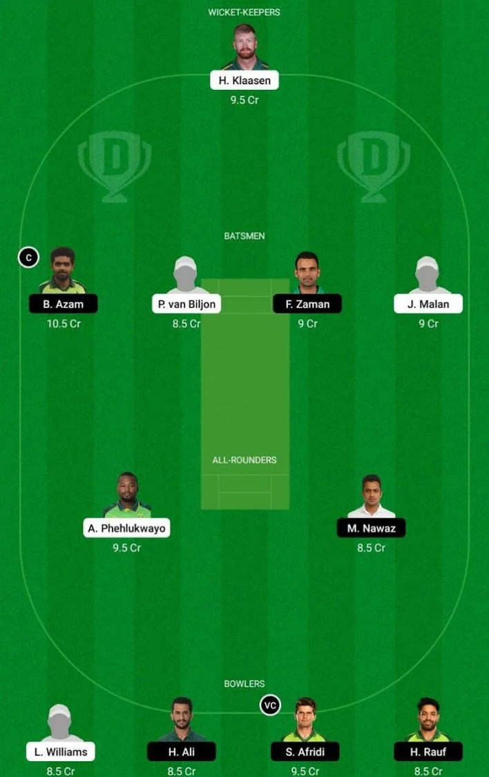 SA vs PAK 2nd T20I Dream11 Tips