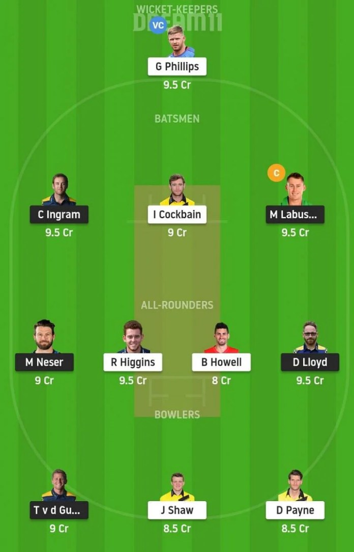 GLA vs GLO Dream11 Team Prediction, Fantasy Cricket Tips & Playing 11 Updates for Today's T20 Blast Match – June 10th, 2021