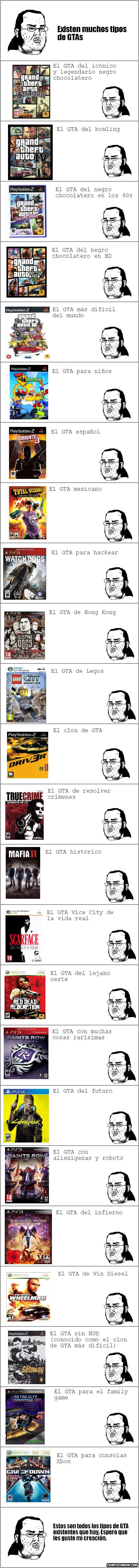 Existen muchos tipos de GTAs