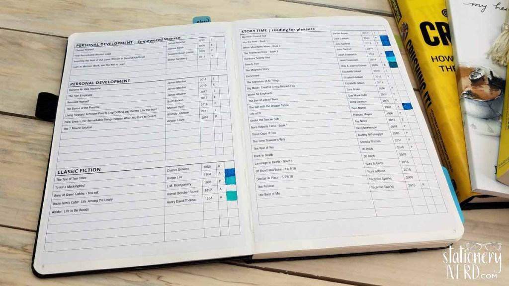 bullet journal book tracker1
